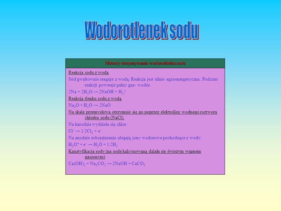 Metody otrzymywania wodorotlenku sodu Reakcja sodu z wodą Sód gwałtownie reaguje z wodą.