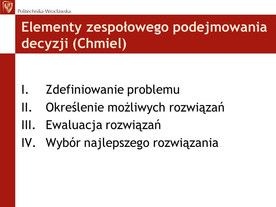 Elementy zespołowego podejmowania decyzji (Chmiel) I.Zdefiniowanie problemu II.Określenie możliwych rozwiązań III.Ewaluacja rozwiązań IV.Wybór najleps