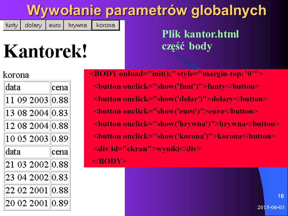 2015-06-03 METAJĘZYKI 16 Wywołanie parametrów globalnych funty dolary euro hrywna korona wyniki Plik kantor.html część body