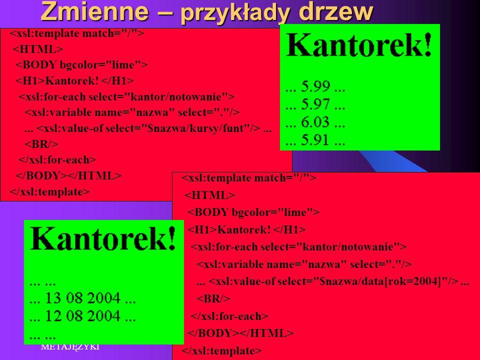 2015-06-03 METAJĘZYKI 6 Kantorek!...... Zmienne – przykłady drzew Kantorek!......