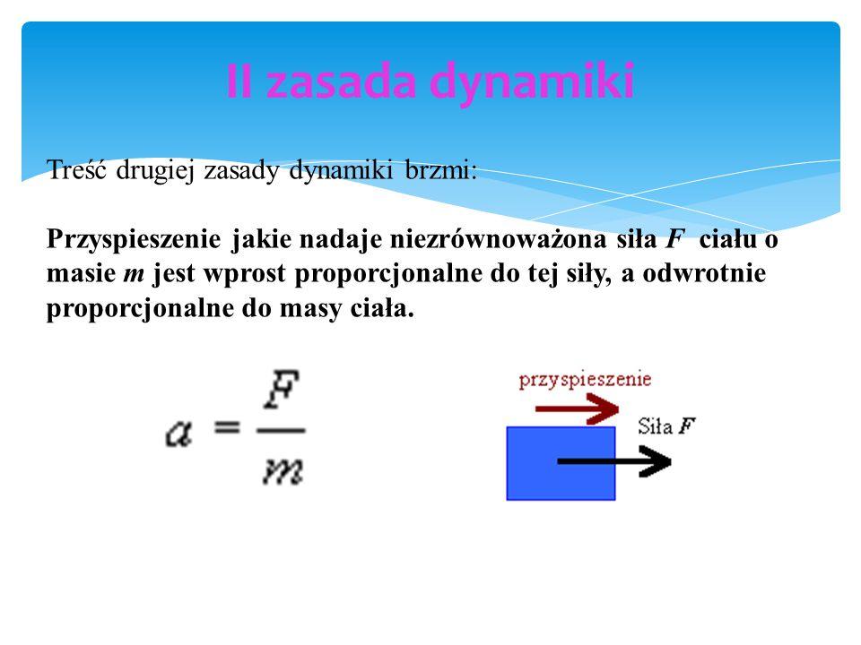 II zasada dynamiki Treść drugiej zasady dynamiki brzmi: Przyspieszenie jakie nadaje niezrównoważona siła F ciału o masie m jest wprost proporcjonalne do tej siły, a odwrotnie proporcjonalne do masy ciała.