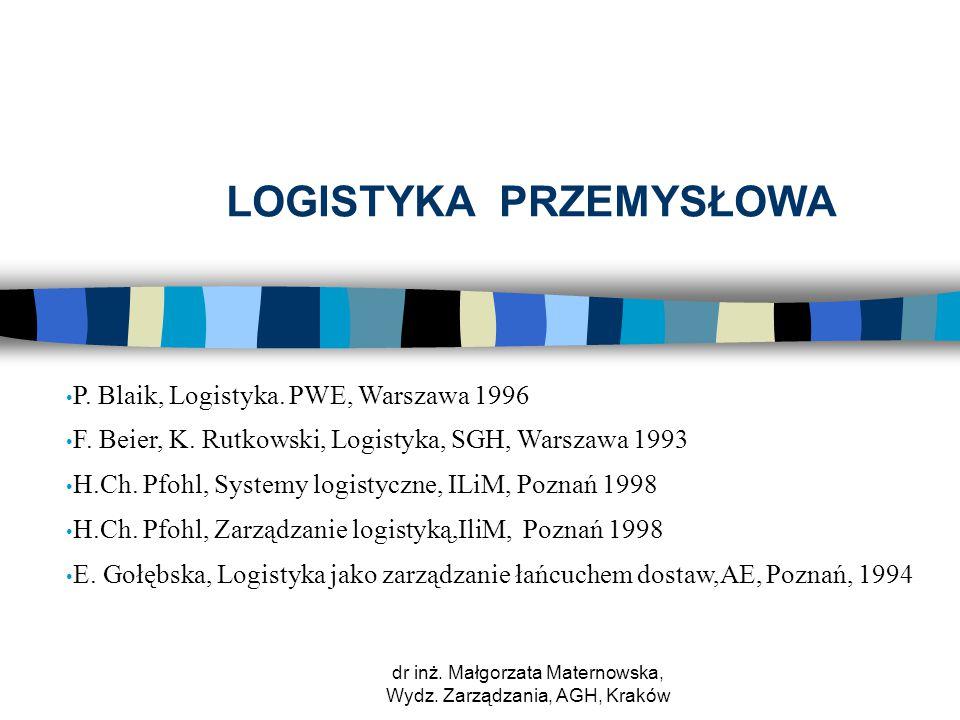 dr inż. Małgorzata Maternowska, Wydz. Zarządzania, AGH, Kraków LOGISTYKA PRZEMYSŁOWA P. Blaik, Logistyka. PWE, Warszawa 1996 F. Beier, K. Rutkowski, L