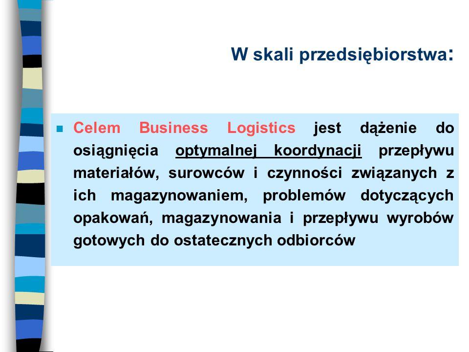 W skali przedsiębiorstwa : n Celem Business Logistics jest dążenie do osiągnięcia optymalnej koordynacji przepływu materiałów, surowców i czynności zw