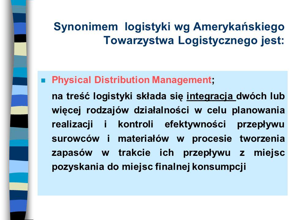 Synonimem logistyki wg Amerykańskiego Towarzystwa Logistycznego jest: n Physical Distribution Management; na treść logistyki składa się integracja dwó