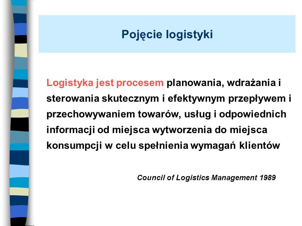 Logistyka jest procesem planowania, wdrażania i sterowania skutecznym i efektywnym przepływem i przechowywaniem towarów, usług i odpowiednich informac