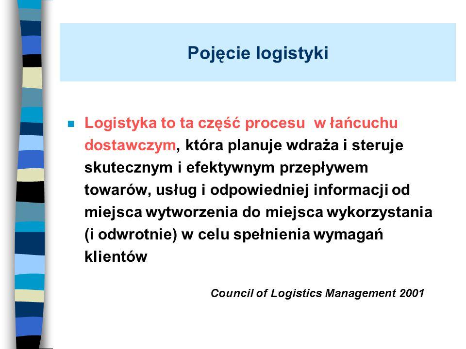 n Logistyka to ta część procesu w łańcuchu dostawczym, która planuje wdraża i steruje skutecznym i efektywnym przepływem towarów, usług i odpowiedniej