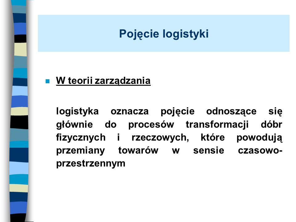 Pojęcie logistyki n W teorii zarządzania logistyka oznacza pojęcie odnoszące się głównie do procesów transformacji dóbr fizycznych i rzeczowych, które