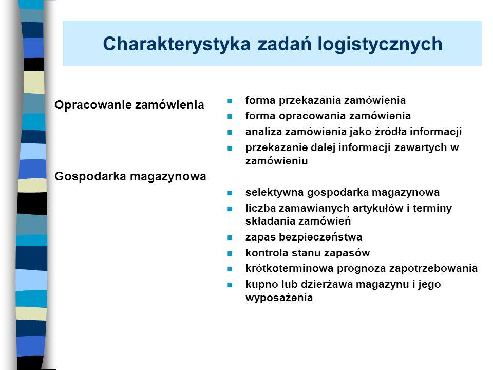 Charakterystyka zadań logistycznych Opracowanie zamówienia Gospodarka magazynowa n forma przekazania zamówienia n forma opracowania zamówienia n anali