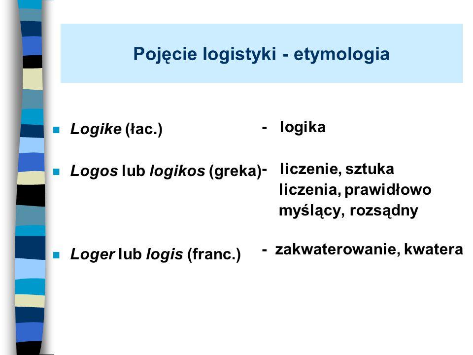 - logika - liczenie, sztuka liczenia, prawidłowo myślący, rozsądny - zakwaterowanie, kwatera Pojęcie logistyki - etymologia n Logike (łac.) n Logos lu