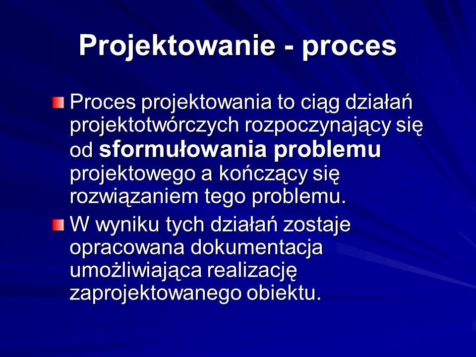Projektowanie - proces Proces projektowania to ciąg działań projektotwórczych rozpoczynający się od sformułowania problemu projektowego a kończący się rozwiązaniem tego problemu.