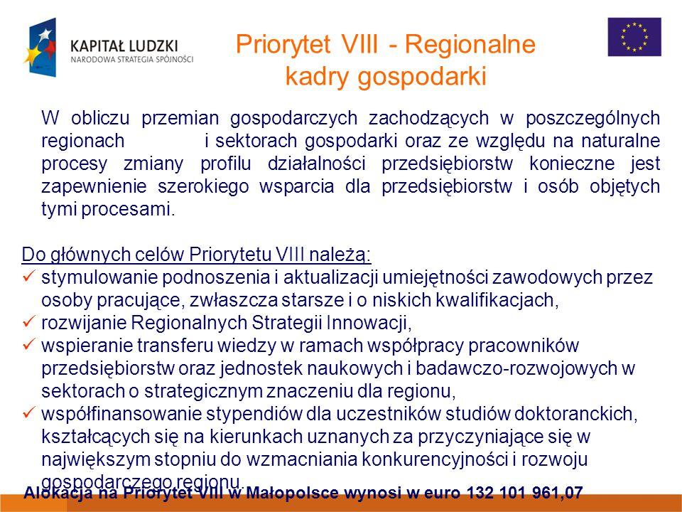 Priorytet VIII - Regionalne kadry gospodarki W obliczu przemian gospodarczych zachodzących w poszczególnych regionach i sektorach gospodarki oraz ze względu na naturalne procesy zmiany profilu działalności przedsiębiorstw konieczne jest zapewnienie szerokiego wsparcia dla przedsiębiorstw i osób objętych tymi procesami.
