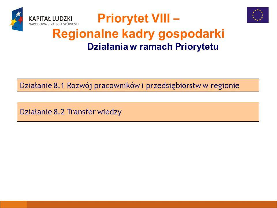Priorytet VIII – Regionalne kadry gospodarki Działanie 8.1 Rozwój pracowników i przedsiębiorstw w regionie Działanie 8.2 Transfer wiedzy Działania w ramach Priorytetu