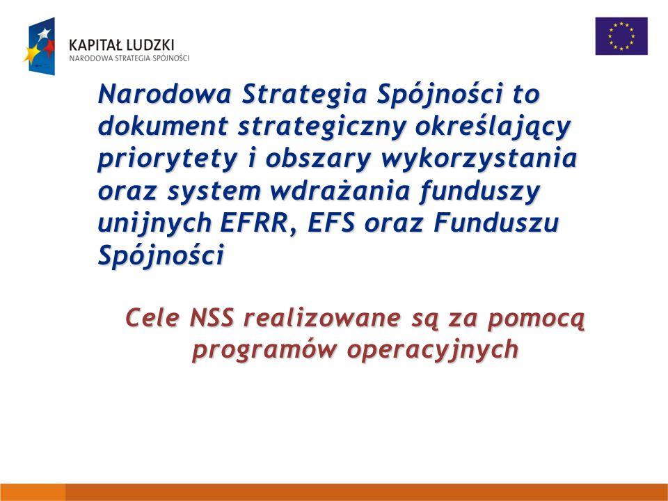Narodowa Strategia Spójności to dokument strategiczny określający priorytety i obszary wykorzystania oraz system wdrażania funduszy unijnych EFRR, EFS oraz Funduszu Spójności Cele NSS realizowane są za pomocą programów operacyjnych