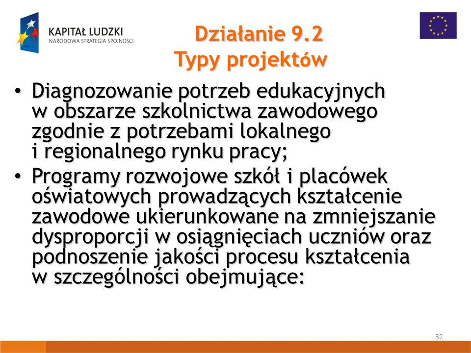 32 Działanie 9.2 Typy projekt ó w Diagnozowanie potrzeb edukacyjnych w obszarze szkolnictwa zawodowego zgodnie z potrzebami lokalnego i regionalnego rynku pracy; Diagnozowanie potrzeb edukacyjnych w obszarze szkolnictwa zawodowego zgodnie z potrzebami lokalnego i regionalnego rynku pracy; Programy rozwojowe szkół i placówek oświatowych prowadzących kształcenie zawodowe ukierunkowane na zmniejszanie dysproporcji w osiągnięciach uczniów oraz podnoszenie jakości procesu kształcenia w szczególności obejmujące: Programy rozwojowe szkół i placówek oświatowych prowadzących kształcenie zawodowe ukierunkowane na zmniejszanie dysproporcji w osiągnięciach uczniów oraz podnoszenie jakości procesu kształcenia w szczególności obejmujące: