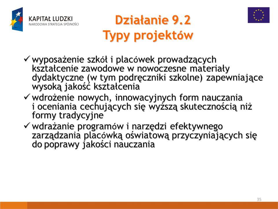 35 Działanie 9.2 Typy projekt ó w wyposażenie szk ó ł i plac ó wek prowadzących kształcenie zawodowe w nowoczesne materiały dydaktyczne (w tym podręczniki szkolne) zapewniające wysoką jakość kształcenia wyposażenie szk ó ł i plac ó wek prowadzących kształcenie zawodowe w nowoczesne materiały dydaktyczne (w tym podręczniki szkolne) zapewniające wysoką jakość kształcenia wdrożenie nowych, innowacyjnych form nauczania i oceniania cechujących się wyższą skutecznością niż formy tradycyjne wdrożenie nowych, innowacyjnych form nauczania i oceniania cechujących się wyższą skutecznością niż formy tradycyjne wdrażanie program ó w i narzędzi efektywnego zarządzania plac ó wką oświatową przyczyniających się do poprawy jakości nauczania wdrażanie program ó w i narzędzi efektywnego zarządzania plac ó wką oświatową przyczyniających się do poprawy jakości nauczania