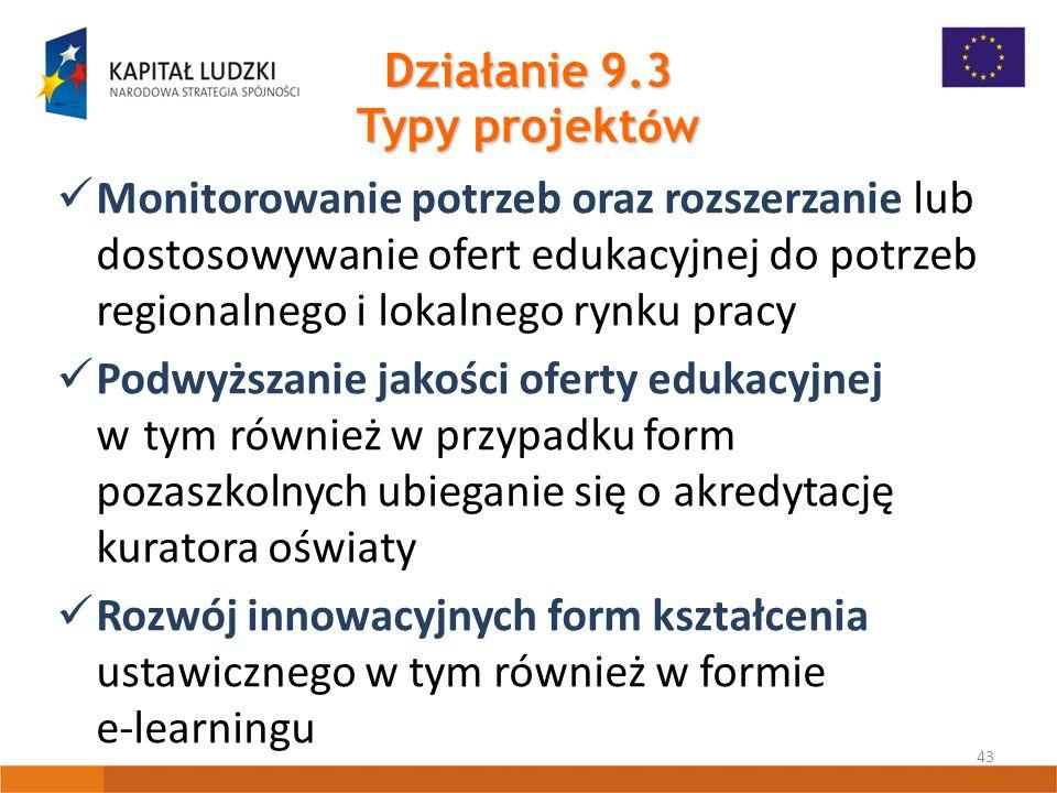 43 Działanie 9.3 Typy projekt ó w Monitorowanie potrzeb oraz rozszerzanie lub dostosowywanie ofert edukacyjnej do potrzeb regionalnego i lokalnego rynku pracy Podwyższanie jakości oferty edukacyjnej w tym również w przypadku form pozaszkolnych ubieganie się o akredytację kuratora oświaty Rozwój innowacyjnych form kształcenia ustawicznego w tym również w formie e-learningu