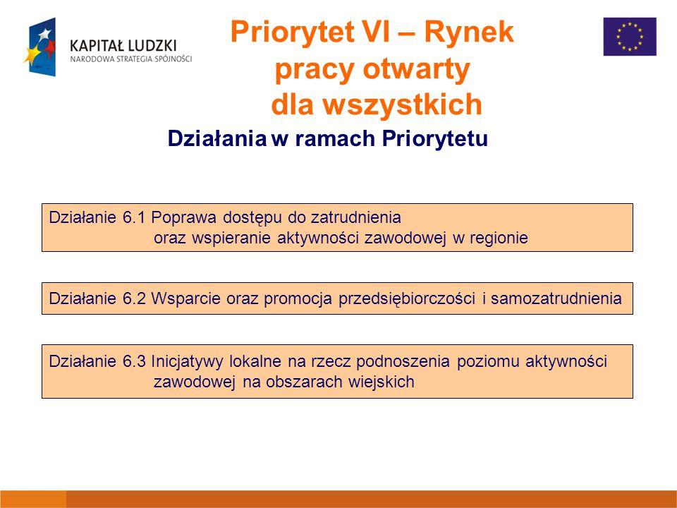Priorytet VI – Rynek pracy otwarty dla wszystkich Działanie 6.1 Poprawa dostępu do zatrudnienia oraz wspieranie aktywności zawodowej w regionie Działanie 6.2 Wsparcie oraz promocja przedsiębiorczości i samozatrudnienia Działanie 6.3 Inicjatywy lokalne na rzecz podnoszenia poziomu aktywności zawodowej na obszarach wiejskich Działania w ramach Priorytetu