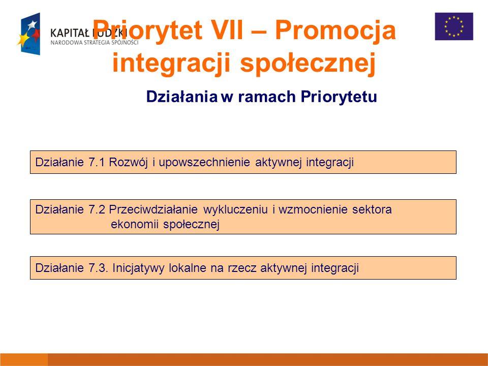 Priorytet VII – Promocja integracji społecznej Działanie 7.1 Rozwój i upowszechnienie aktywnej integracji Działanie 7.2 Przeciwdziałanie wykluczeniu i wzmocnienie sektora ekonomii społecznej Działanie 7.3.