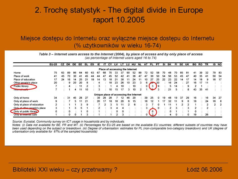 Biblioteki XXI wieku – czy przetrwamy ? Łódź 06.2006 2. Trochę statystyk - The digital divide in Europe raport 10.2005 Miejsce dostępu do Internetu or