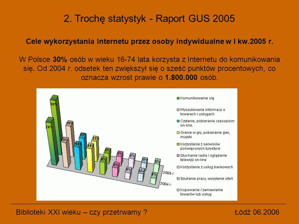 Cele wykorzystania Internetu przez osoby indywidualne w I kw.2005 r. W Polsce 30% osób w wieku 16-74 lata korzysta z Internetu do komunikowania się. O