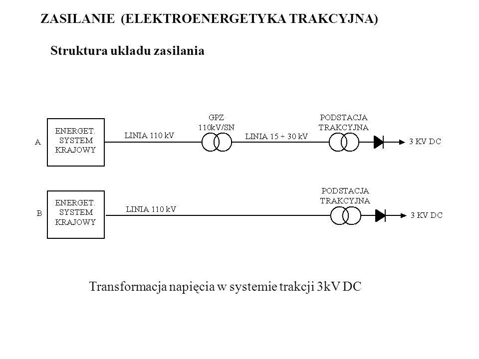 ZASILANIE (ELEKTROENERGETYKA TRAKCYJNA) Struktura układu zasilania Transformacja napięcia w systemie trakcji 3kV DC