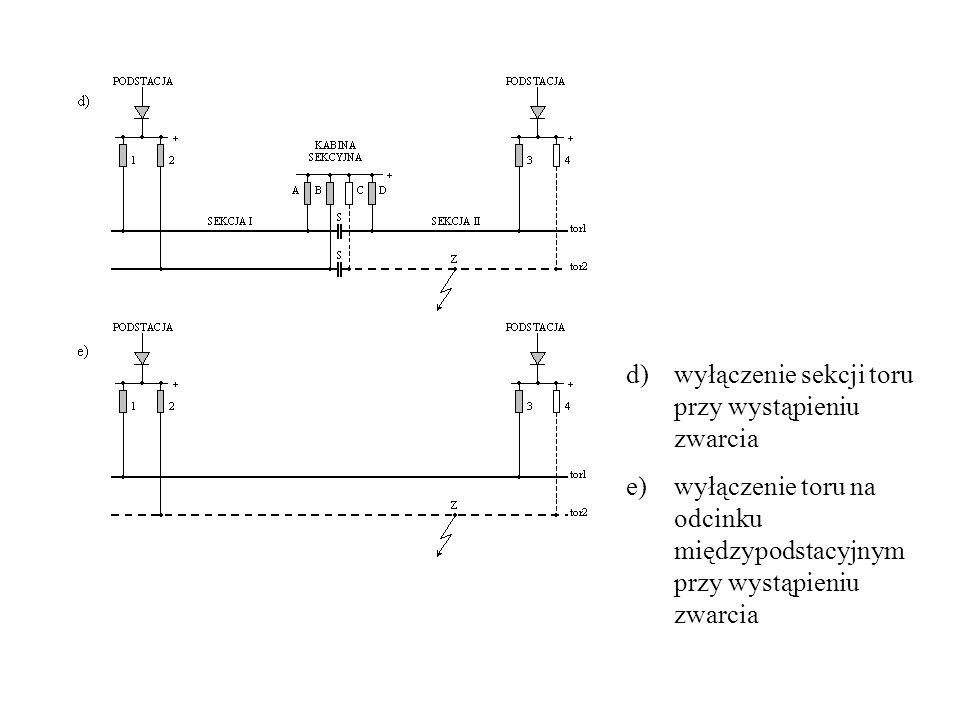 d)wyłączenie sekcji toru przy wystąpieniu zwarcia e)wyłączenie toru na odcinku międzypodstacyjnym przy wystąpieniu zwarcia