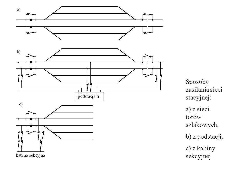 Sposoby zasilania sieci stacyjnej: a) z sieci torów szlakowych, b) z podstacji, c) z kabiny sekcyjnej