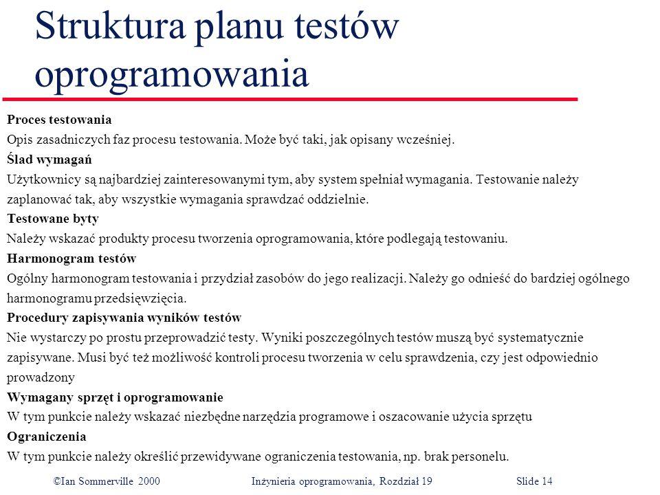 ©Ian Sommerville 2000Inżynieria oprogramowania, Rozdział 19Slide 14 Proces testowania Opis zasadniczych faz procesu testowania.