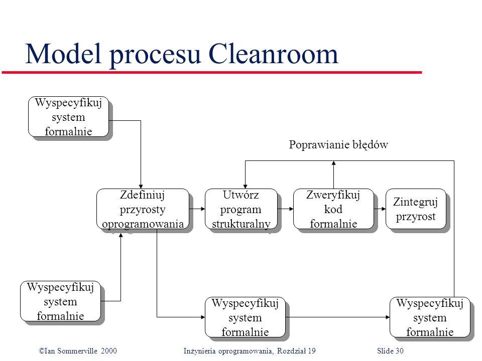 ©Ian Sommerville 2000Inżynieria oprogramowania, Rozdział 19Slide 30 Model procesu Cleanroom Wyspecyfikuj system formalnie Wyspecyfikuj system formalnie Zdefiniuj przyrosty oprogramowania Zdefiniuj przyrosty oprogramowania Utwórz program strukturalny Utwórz program strukturalny Zintegruj przyrost Zintegruj przyrost Zweryfikuj kod formalnie Zweryfikuj kod formalnie Wyspecyfikuj system formalnie Wyspecyfikuj system formalnie Wyspecyfikuj system formalnie Wyspecyfikuj system formalnie Wyspecyfikuj system formalnie Wyspecyfikuj system formalnie Poprawianie błędów
