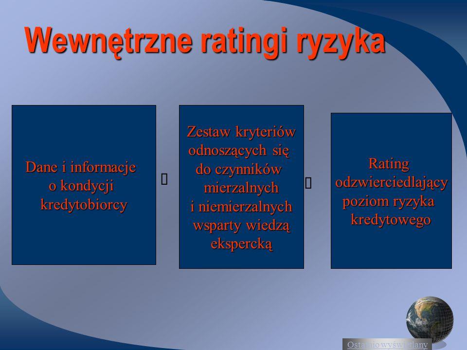 Ostatnio wyświetlany Wewnętrzne ratingi ryzyka Dane i informacje o kondycji kredytobiorcy  Zestaw kryteriów odnoszących się do czynników mierzalnych i niemierzalnych wsparty wiedzą ekspercką  Ratingodzwierciedlający poziom ryzyka kredytowego
