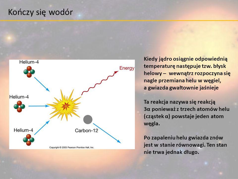Kiedy jądro osiągnie odpowiednią temperaturę następuje tzw. błysk helowy – wewnątrz rozpoczyna się nagle przemiana helu w węgiel, a gwiazda gwałtownie