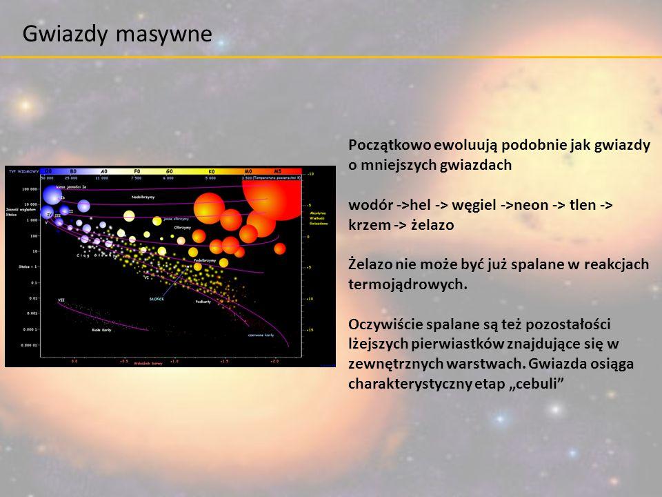 Gwiazdy masywne Początkowo ewoluują podobnie jak gwiazdy o mniejszych gwiazdach wodór ->hel -> węgiel ->neon -> tlen -> krzem -> żelazo Żelazo nie moż