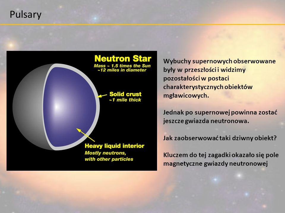 Wybuchy supernowych obserwowane były w przeszłości i widzimy pozostałości w postaci charakterystycznych obiektów mgławicowych. Jednak po supernowej po