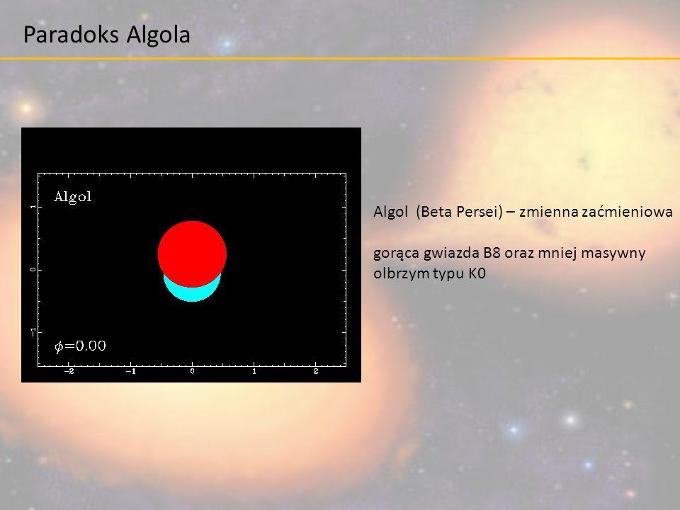 Paradoks Algola Algol (Beta Persei) – zmienna zaćmieniowa gorąca gwiazda B8 oraz mniej masywny olbrzym typu K0