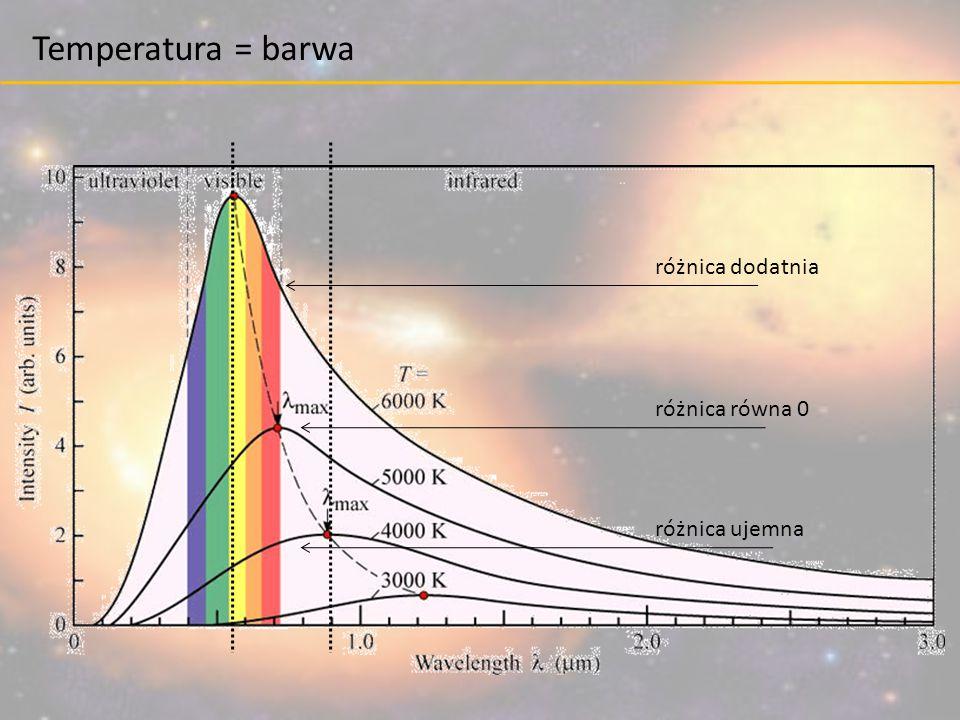 Pole magnetyczne gwiazdy neutronowej jest bardzo dobrym akceleratorem cząstek.