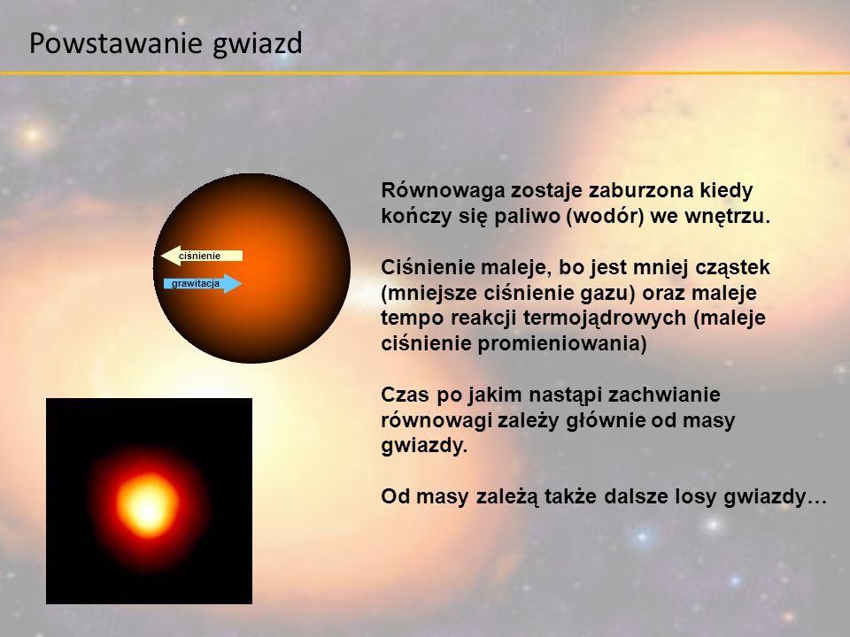 Podczas kurczenia centrum gwiazdy zapadają się także warstwy zewnętrzne.