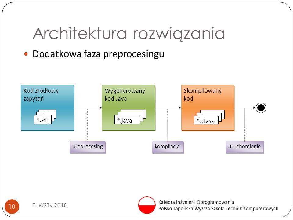 Architektura rozwiązania PJWSTK 2010 10 Dodatkowa faza preprocesingu Kod źródłowy zapytań *.s4j Wygenerowany kod Java *.s4j *.java Skompilowany kod *.
