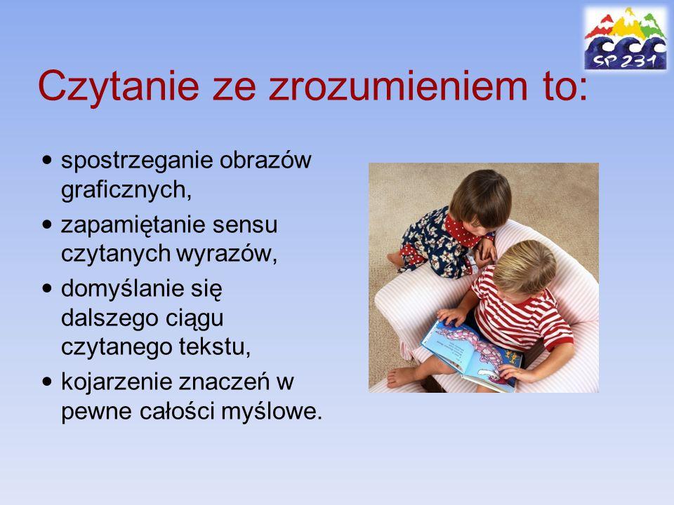 Dziękujemy za uwagę Zespół Opieki Psychologiczno – Pedagogicznej Prezentacje dostępne są na stronie internetowej naszej szkoły www.sp231.waw.pl w zakładce Wars i Sawa