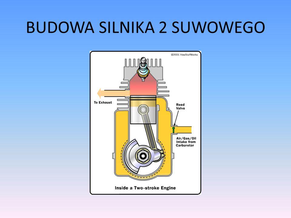 BUDOWA SILNIKA 2 SUWOWEGO