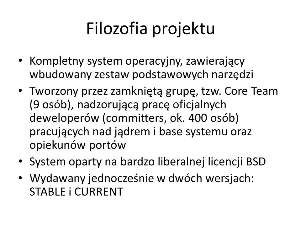 Filozofia projektu Kompletny system operacyjny, zawierający wbudowany zestaw podstawowych narzędzi Tworzony przez zamkniętą grupę, tzw.