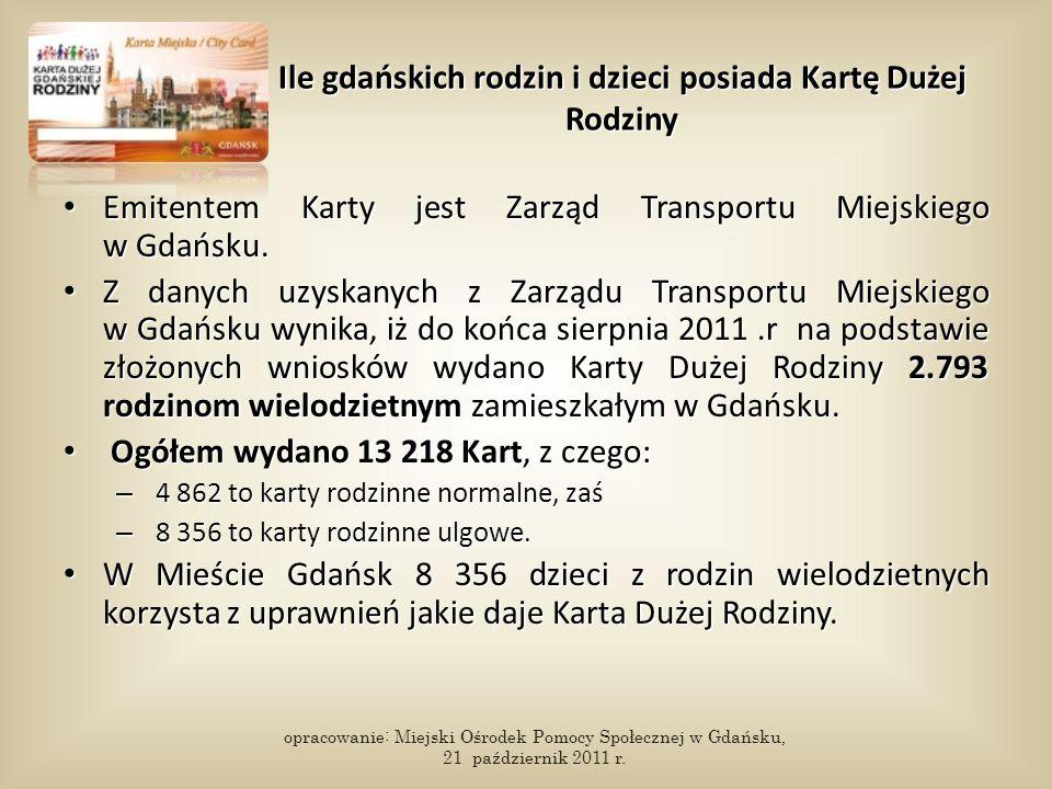 Ile gdańskich rodzin i dzieci posiada Kartę Dużej Rodziny Emitentem Karty jest Zarząd Transportu Miejskiego w Gdańsku. Emitentem Karty jest Zarząd Tra