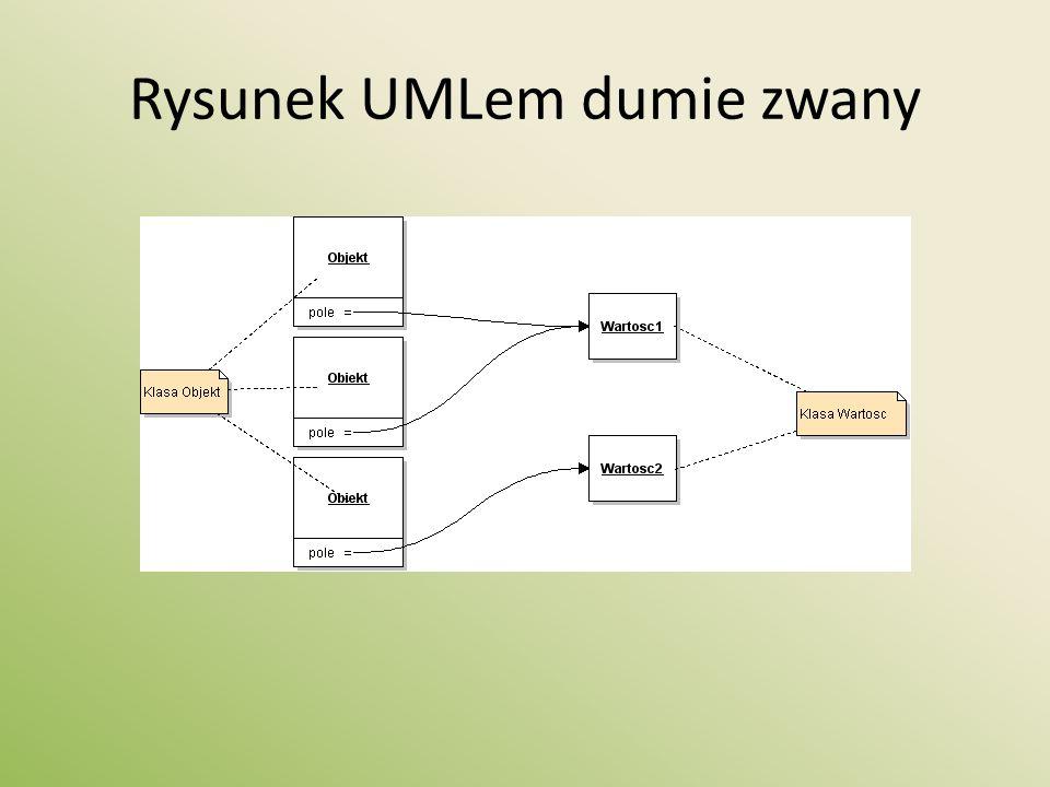Rysunek UMLem dumie zwany