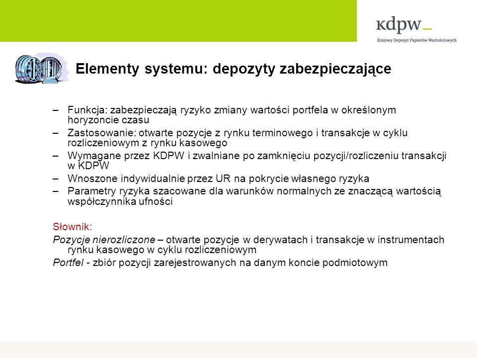 Elementy systemu: depozyty zabezpieczające –Funkcja: zabezpieczają ryzyko zmiany wartości portfela w określonym horyzoncie czasu –Zastosowanie: otwarte pozycje z rynku terminowego i transakcje w cyklu rozliczeniowym z rynku kasowego –Wymagane przez KDPW i zwalniane po zamknięciu pozycji/rozliczeniu transakcji w KDPW –Wnoszone indywidualnie przez UR na pokrycie własnego ryzyka –Parametry ryzyka szacowane dla warunków normalnych ze znaczącą wartością współczynnika ufności Słownik: Pozycje nierozliczone – otwarte pozycje w derywatach i transakcje w instrumentach rynku kasowego w cyklu rozliczeniowym Portfel - zbiór pozycji zarejestrowanych na danym koncie podmiotowym