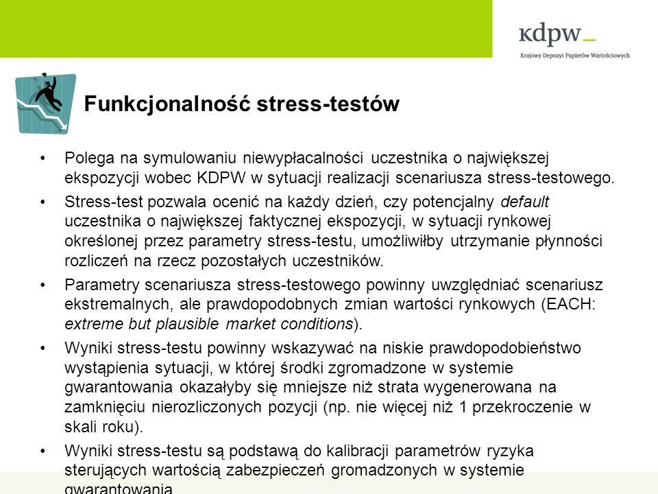 Funkcjonalność stress-testów Polega na symulowaniu niewypłacalności uczestnika o największej ekspozycji wobec KDPW w sytuacji realizacji scenariusza stress-testowego.