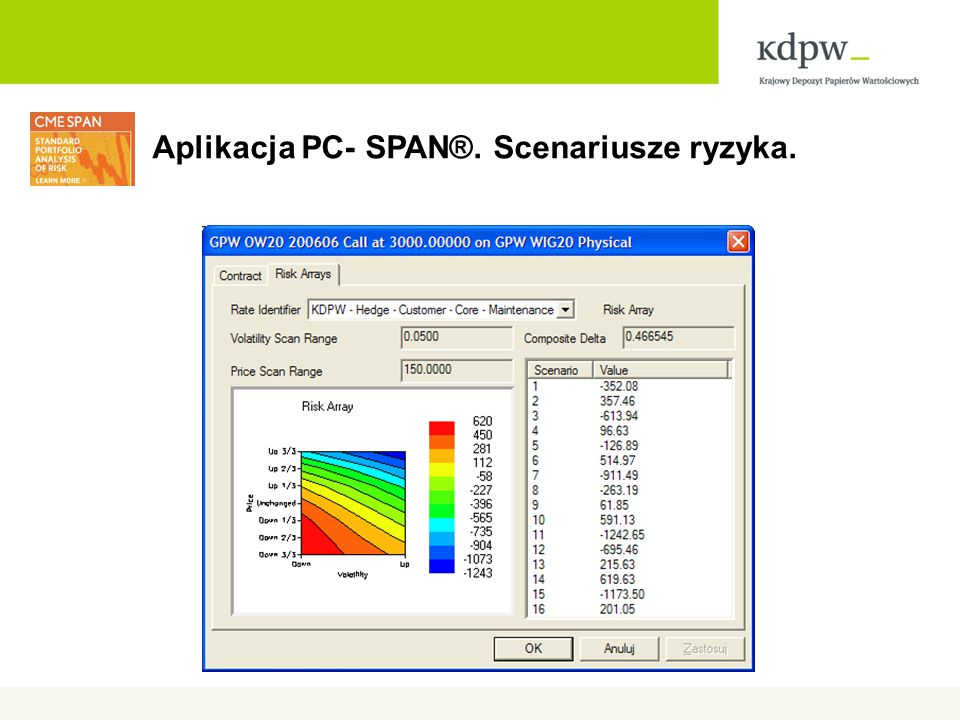 Aplikacja PC- SPAN®. Scenariusze ryzyka.