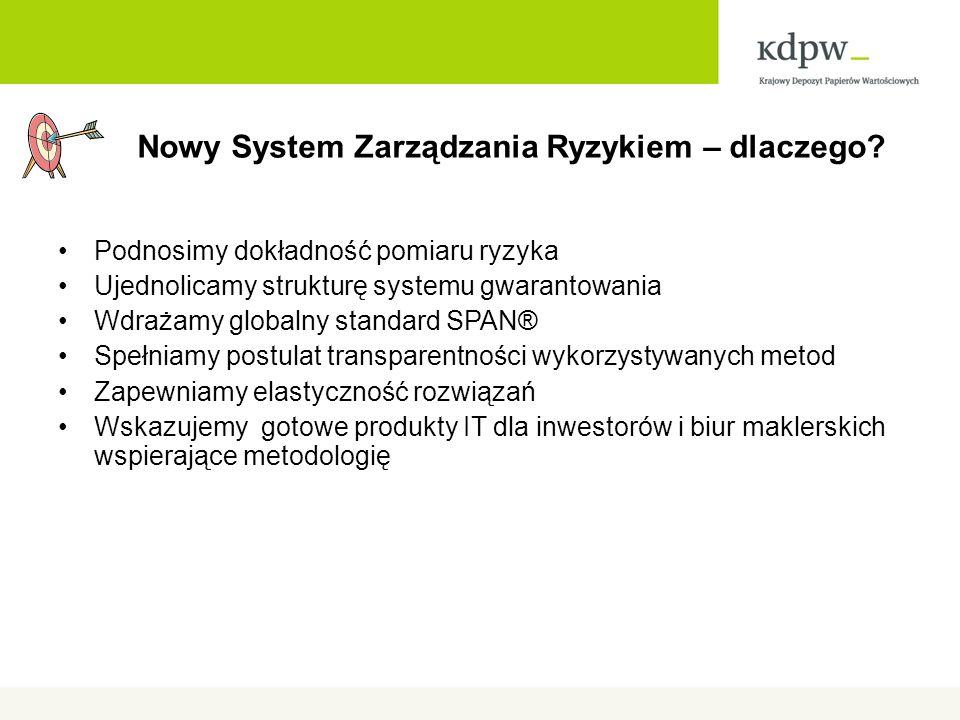 Określanie wartości funduszu rozliczeniowego DZ Stress DZ Normal UR 1 DZ Stress DZ Normal UR 2 DZ Stress DZ Normal UR 3 RN 1 RN 2 RN 3 FR=RN2
