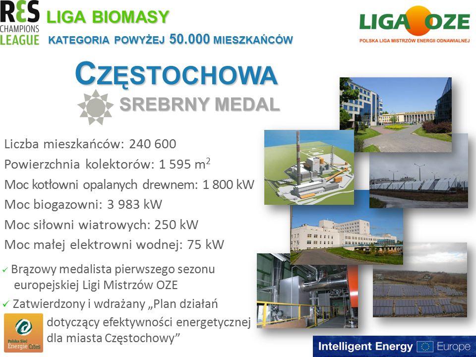 """C ZĘSTOCHOWA SREBRNY MEDAL KATEGORIA POWYŻEJ 50.000 MIESZKAŃCÓW Liczba mieszkańców: 240 600 Powierzchnia kolektorów: 1 595 m 2 Moc kotłowni opalanych drewnem: 1 800 kW Moc biogazowni: 3 983 kW Moc siłowni wiatrowych: 250 kW Moc małej elektrowni wodnej: 75 kW LIGA BIOMASY Brązowy medalista pierwszego sezonu europejskiej Ligi Mistrzów OZE Zatwierdzony i wdrażany """"Plan działań dotyczący efektywności energetycznej dla miasta Częstochowy"""