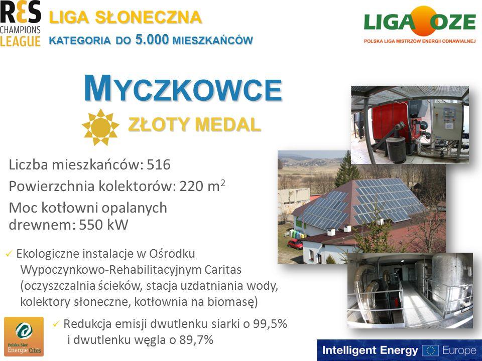 LIGA SŁONECZNA M YCZKOWCE ZŁOTY MEDAL KATEGORIA DO 5.000 MIESZKAŃCÓW Liczba mieszkańców: 516 Powierzchnia kolektorów: 220 m 2 Moc kotłowni opalanych drewnem: 550 kW Ekologiczne instalacje w Ośrodku Wypoczynkowo-Rehabilitacyjnym Caritas (oczyszczalnia ścieków, stacja uzdatniania wody, kolektory słoneczne, kotłownia na biomasę) Redukcja emisji dwutlenku siarki o 99,5% i dwutlenku węgla o 89,7%