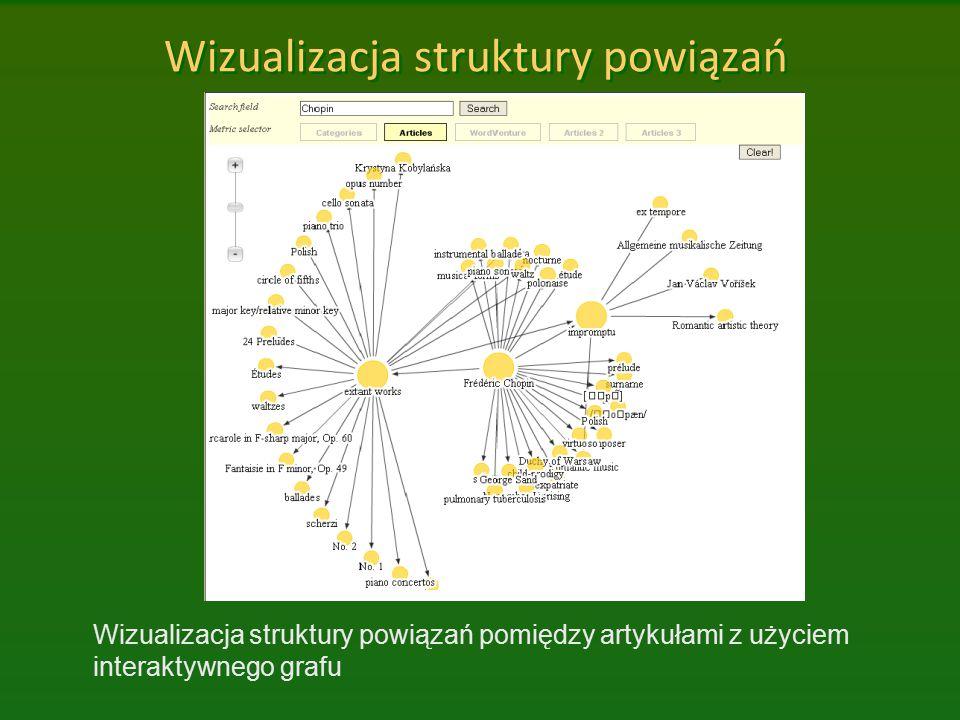 Wizualizacja struktury powiązań Wizualizacja struktury powiązań pomiędzy artykułami z użyciem interaktywnego grafu