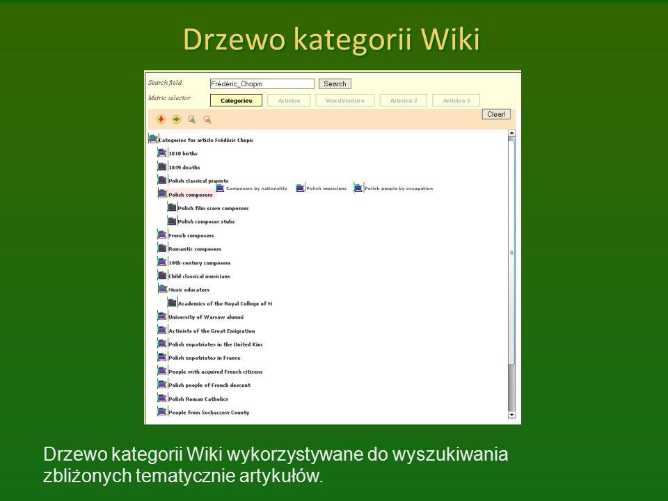 Drzewo kategorii Wiki Drzewo kategorii Wiki wykorzystywane do wyszukiwania zbliżonych tematycznie artykułów.